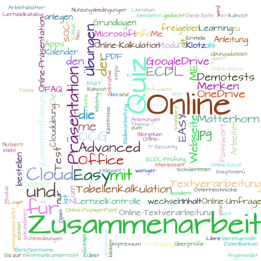 Online, Zusammenarbeit, Quiz - Schlagwortwolke Nr. 466 ...